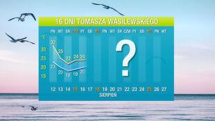 Prognoza pogody na 16 dni: upał skończy się na dobre