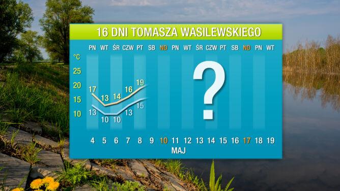 Pogoda na 16 dni: <br />będą dwa majowe ochłodzenia